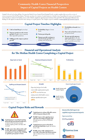 Citi_Issues_3_and_4_Infographic_FINAL_2_24_14