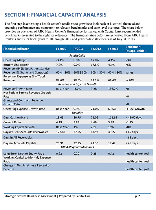 Strategic Growth Readiness Assessment Sample Page